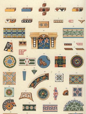 Planche du recueil de Pierre Chabat 1881