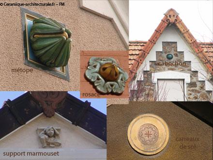 Petits décors de pointe de toit